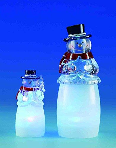 Frosty Snowman Set ()
