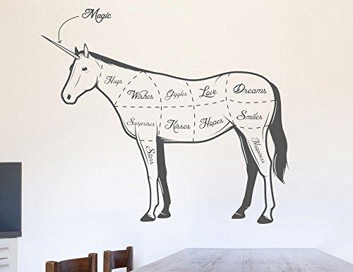 45 Inch Decal (Magic Unicorn Butcher Meat Cuts 45