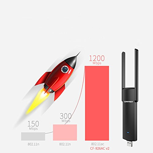 Ocamo CF-926AC V2 1200M USB Wi-Fi Range Extender 300Mbps Wireless WiFi Repeater Signal Booster Amplifier by Ocamo (Image #4)