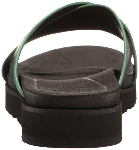 Ugg Schoenen - Mule Kari - 1012200 - Zwart
