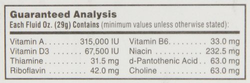 United-Pet-Group-D13123-Bird-Multi-Drops-Vitamin-Supplement-1-Ounce