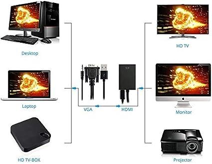 Zacro Cable de Conversor de VGA a HDMI con Alimentación USB y Soporte de Audio para TV Ordenador Proyector Smart TV Box Portátil, Resolución de 720P /1080P: Amazon.es: Electrónica