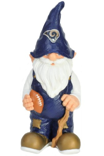 Los Angeles Rams 2008 Team Gnome