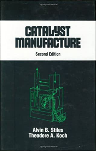 Catalyst Manufacture (Chemical Industries)