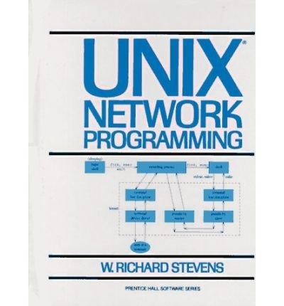 Unix: Network Programming