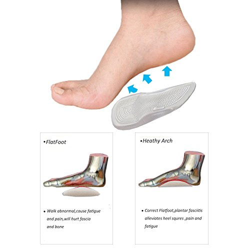 (Plantar FasciiticArch Support Cushion,Gel Orthotic Arch Protector Insole Relief Arch Heel Pain,Correction Flatfoot,Women Men 8-13 size (2 Pairs))