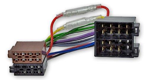 Radioadapter passend fü r ISO-ISO NIQ na