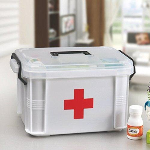 EchoAcc® Medizinische Erste Hilfe Kit, Tragbare Medizin-Box---S (Keine Medizin, nur ein Feld)