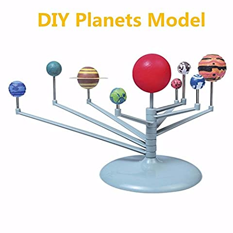 SICA Sunlight Plastic Solar System Celestial Bodies Planets Model Educational Toys