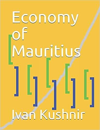Economy of Mauritius