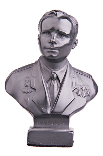 Most bought Busts