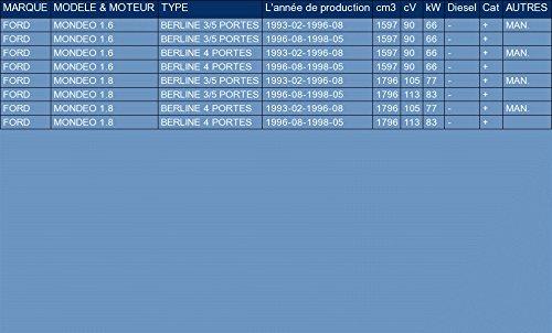 pour MONDEO 1.6 1.8 HATCHBACK SED/ÁN 90//105//113hp 1993-1998 ETS-EXHAUST 5543 El sistema de silenciadores