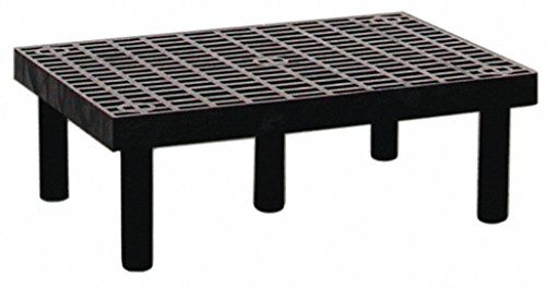 Structural Plastics Dunnage-Rack - Grid Top - 36