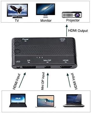 Conectores HD 4K X 2K HDMI + DP + Mini DP Displayport Switch 3 en 1 Salida Adaptador de vídeo conmutador para MacBook Notebook Game Player Consoles TV: Amazon.es: Electrónica
