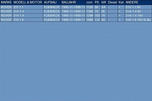 Anbauteile ETS-EXHAUST 51700 Mitteltopf Auspuff f/ür 211 214 216 1.1 1.4 1.6 FLIE/ßHECK 59//75//103//112hp 1995-1999