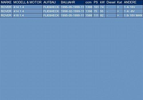 pour 414 416 1.4 HATCHBACK 101//75//111hp 1995-1999 ETS-EXHAUST 2890 Silencioso Trasero