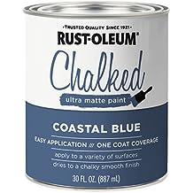 RUST-OLEUM 329207 30 OZ Coastal Blue Chalked Paint