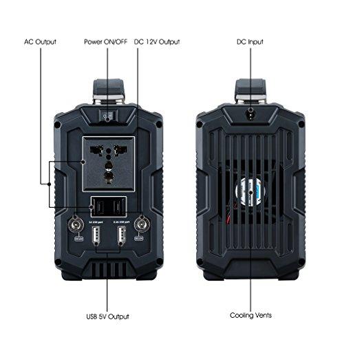 Suaoki-Portable-Generator