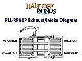 HALF OFF PONDS Pro Aeration, Deep Water System