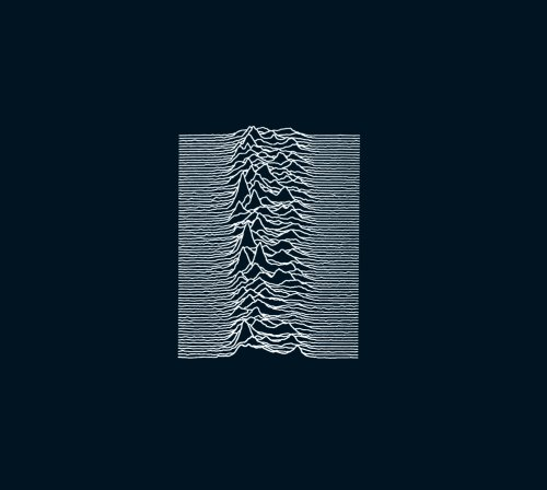 Cheap mail Fashionable order specialty store Unknown Pleasures