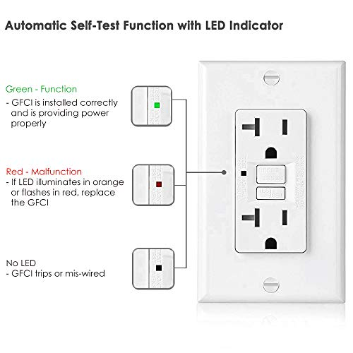 [10 Pack] BESTTEN 20-Amp GFCI Outlets, Slim GFI Receptacles with LED Indicator, Self-Test Ground Fault Circuit Interrupters, Decor Wall Plates Included, UL Listed, White by BESTTEN (Image #3)