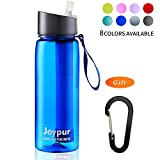 Best Filtered Water Bottles - joypur Outdoor Filtered Water Bottle - Camping Water Review