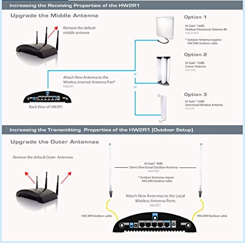 Hawking Technology Dual Radio Smart Repeater (HW2R1) - Buy