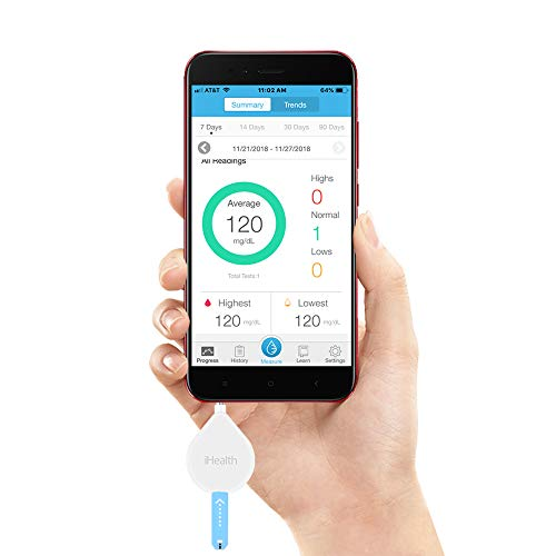 Buy glucose monitoring devices