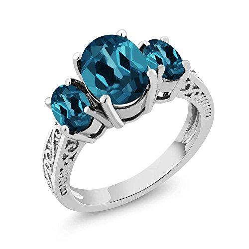 Gem Stone King 2.80 Ct Oval London Blue Topaz 925 Sterling Silver Ring