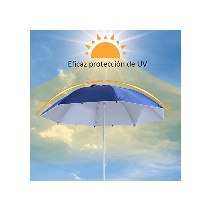 41ElaAZqzGL ✅Sombrilla 2 en 1: Parasol tradicional + Tienda espaciosa con paneles laterales paravientos. Equipado con 5 ganchos y 1 lazo D para mayor fijación. ✅Cubierta de tela poliéster de alta calidad con revestimiento UV50, que protege eficazmente contra el sol y los rayos UV. Resistente a las inclemencias del tiempo. ✅Cubierta de tela poliéster de alta calidad con revestimiento UV50, que protege eficazmente contra el sol y los rayos UV. Resistente a las inclemencias del tiempo.