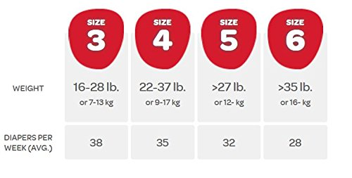 HUGGIES Little Movers Slip On Diaper Pants, Size 4, 108 Count, GIANT PACK (Packaging May Vary) by HUGGIES (Image #7)