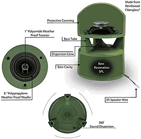 "Single Green Omni-360 Directional OSD Audio 8/"" 70V 2-Way In-Ground Outdoor Speaker OS850 Weather Resistant"