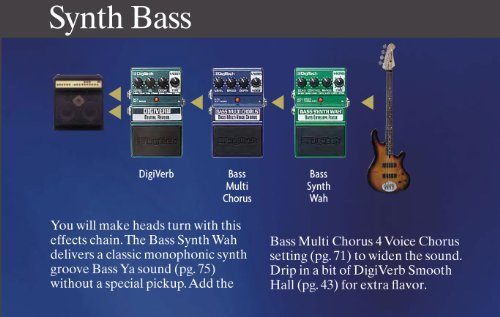 What are your digitech bass synth wah settings? | talkbass. Com.