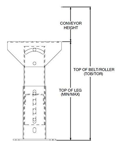 Suits 18 Wide conveyors Adjustable Height 24-36 Conveyor Support Legs