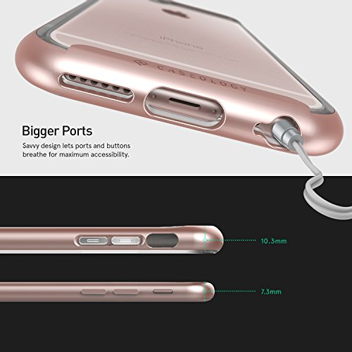 Caseology Skyfall For Iphone 6s Case 2015 Iphone 6 Case 2014 Clear Back Slim Fit Rose Gold