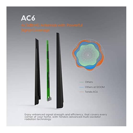 Tenda AC1200 Dual Band WiFi Router, High Speed Wireless Internet Router with Smart App, MU-MIMO for Home (AC6) 41Epf6kEF%2BL. SS555