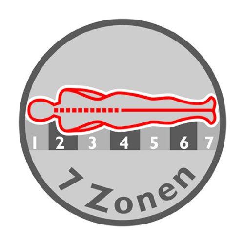 grado di durezza H3 a/_schiuma plastica 100 x 200 cm Badenia Materasso a 7 zone a molle insacchettate indipendenti BT 120