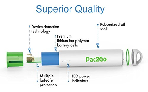 Mobile Power Charger from Pac2Go Portable Charger 3000mAh External Battery Pack Power Bank with Smart Connect Technology for iPhone, iPad, iPod, Samsung, Smartphone and Tablet Battery Backup (Black)