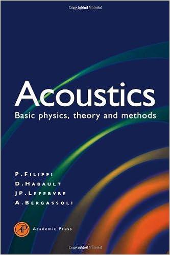 Acoustics: Basic Physics, Theory, and Methods