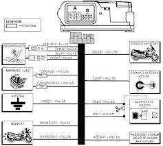 Alarma moto GT970, profesional, bajo consumo, con esquema electrico en Español: Amazon.es: Electrónica