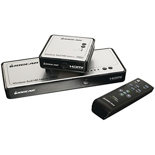 IOGEAR Wireless HDMI Transmitter and Receiver Kit, GWHD11