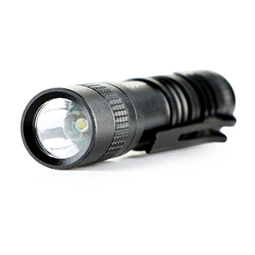 mini perman 1000 lumens cree xpe r3 led flashlight lamp light import it all. Black Bedroom Furniture Sets. Home Design Ideas