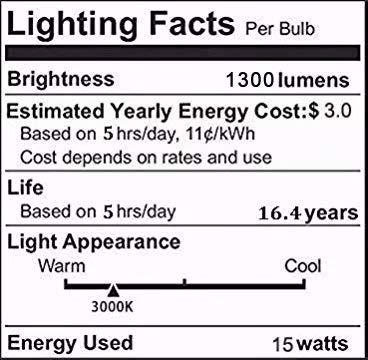 CRLight Dimmable LED Edison Bulb 15W 3000K Soft White 130W Equivalent 1300 Lumens, E26 Medium Base Antique ST64 Lengthened Filament High Brightness LED Bulbs, Smooth Dimming Version, 2 Pack