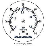 Measureman Boxed Pressure Gauge with Dial