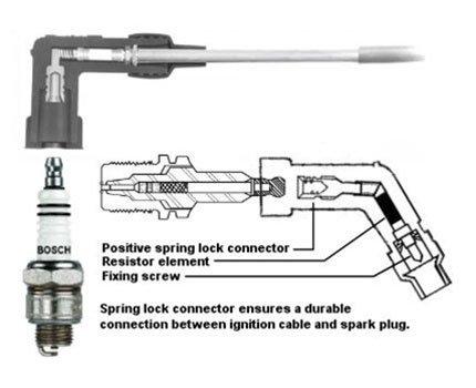Marca nueva enduralast Premium silicona Spark Plug Wire Set BMW de la serie 12 12 1 459 874, 5, 6: Amazon.es: Coche y moto
