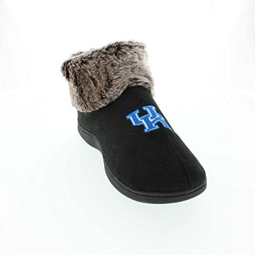 - Comfy Feet KEN14-2 - Kentucky Wildcats Faux Sheepskin Furry Top Slippers - Medium
