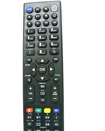 brandt telecomandi  Telecomando Personalizzato (anche utilizzabile come Universale ...