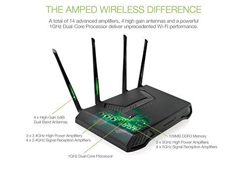 AMPED WIRELESS APA1900 - Amped Wireless TITAN-AP APA1900 IEE