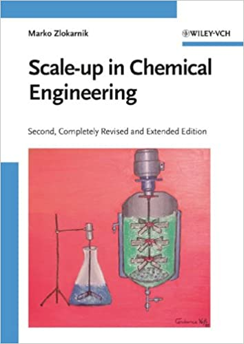 Chemical Engineering– B.Eng