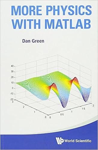 More Physics with MATLAB: Dan Green: 9789814623940: Amazon com: Books